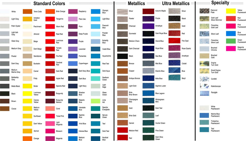 Liberty Sign Shoppe – Sample Pantone Color Chart